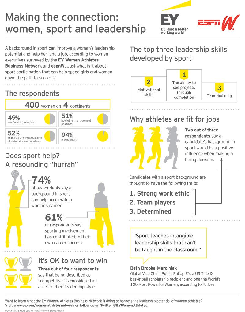 espnw_Infographic